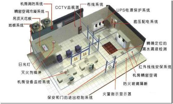 屏蔽机房建设工程解决方案